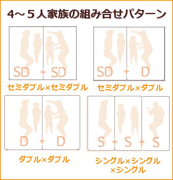 家族4~5人おすすめ連結ファミリーベッドサイズ