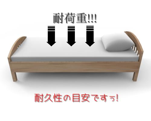 ベッドの耐荷重