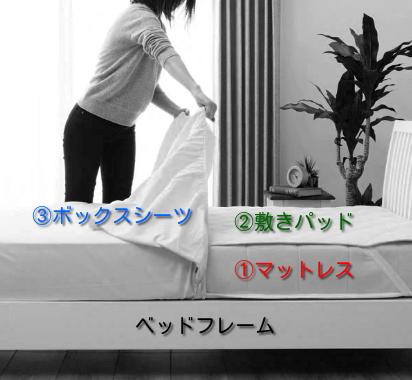 ベッド寝具の順番